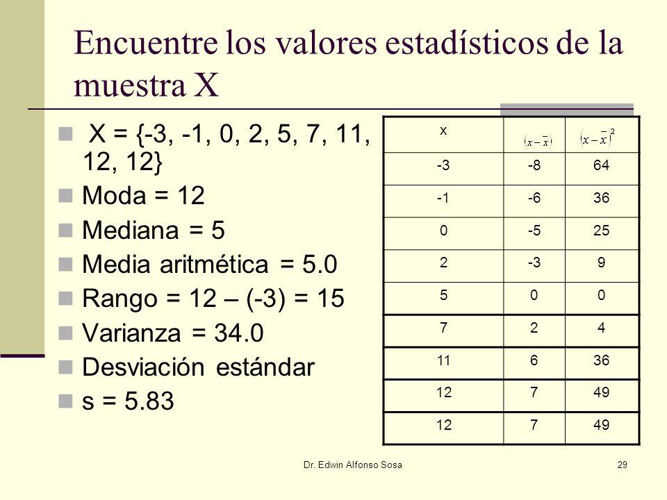 Encuentre los valores estadísticos de la muestra X