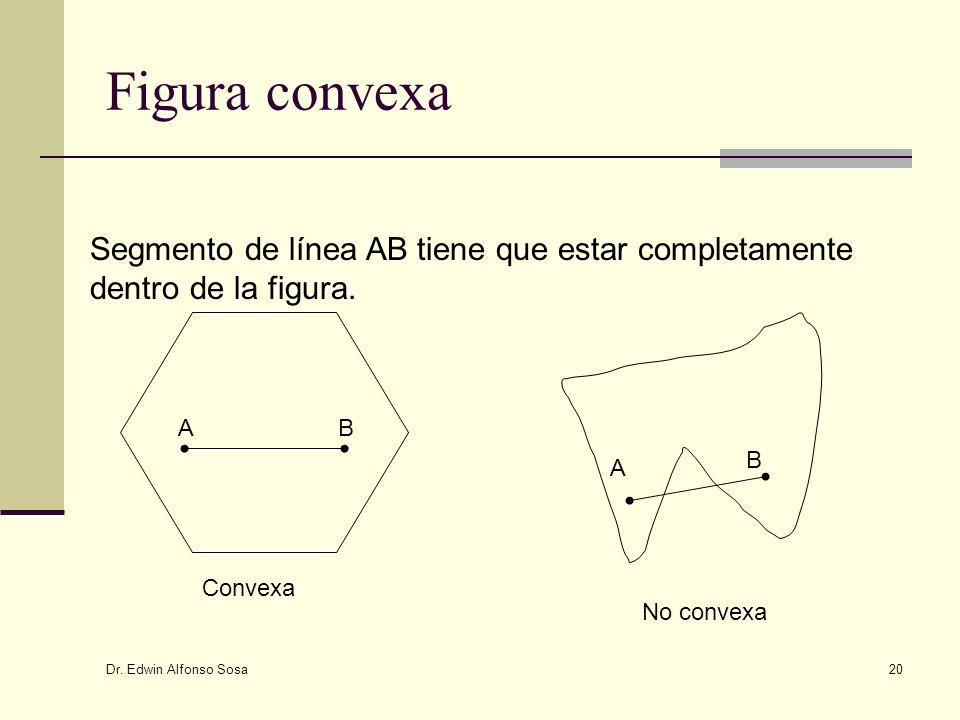 Figura convexa Segmento de línea AB tiene que estar completamente dentro de la figura. A. B. A. B.