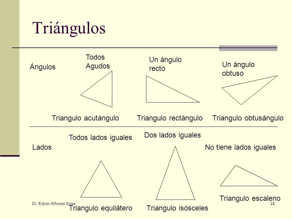 Triángulos Todos Agudos Un ángulo recto Un ángulo obtuso Ángulos