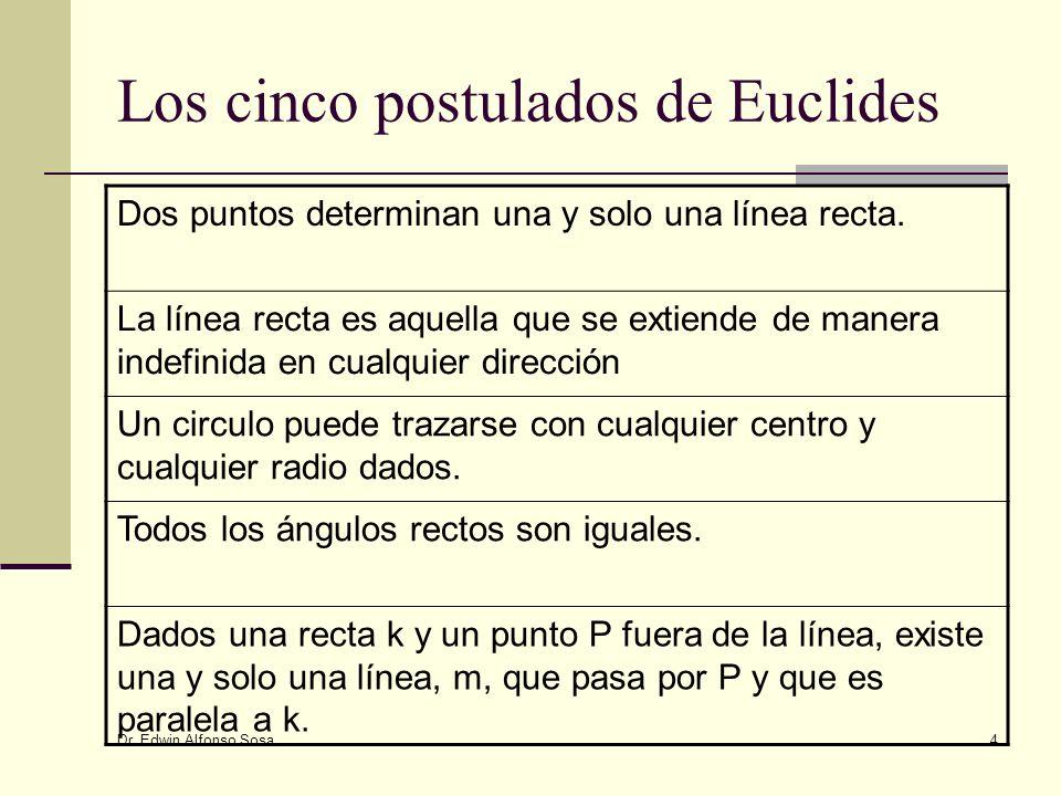 Los cinco postulados de Euclides