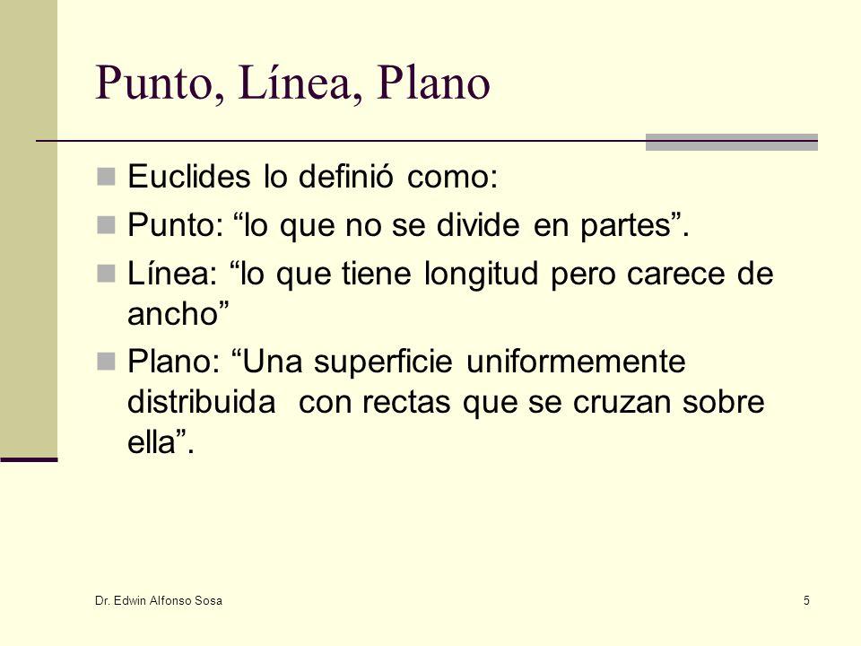 Punto, Línea, Plano Euclides lo definió como: