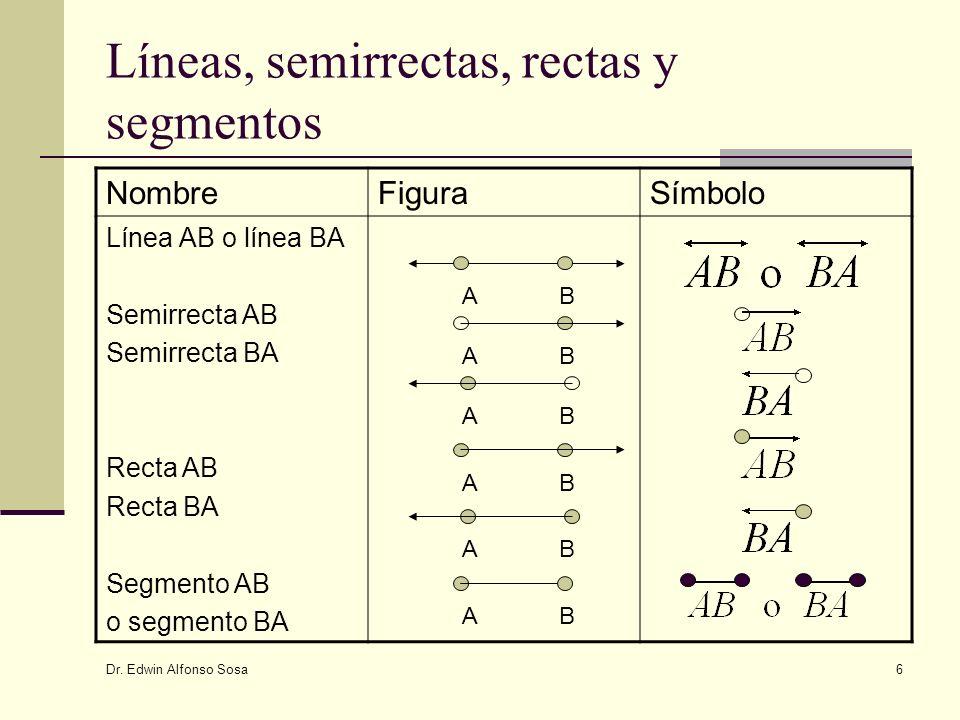 Líneas, semirrectas, rectas y segmentos