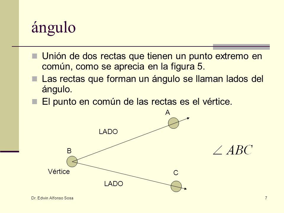 ángulo Unión de dos rectas que tienen un punto extremo en común, como se aprecia en la figura 5.