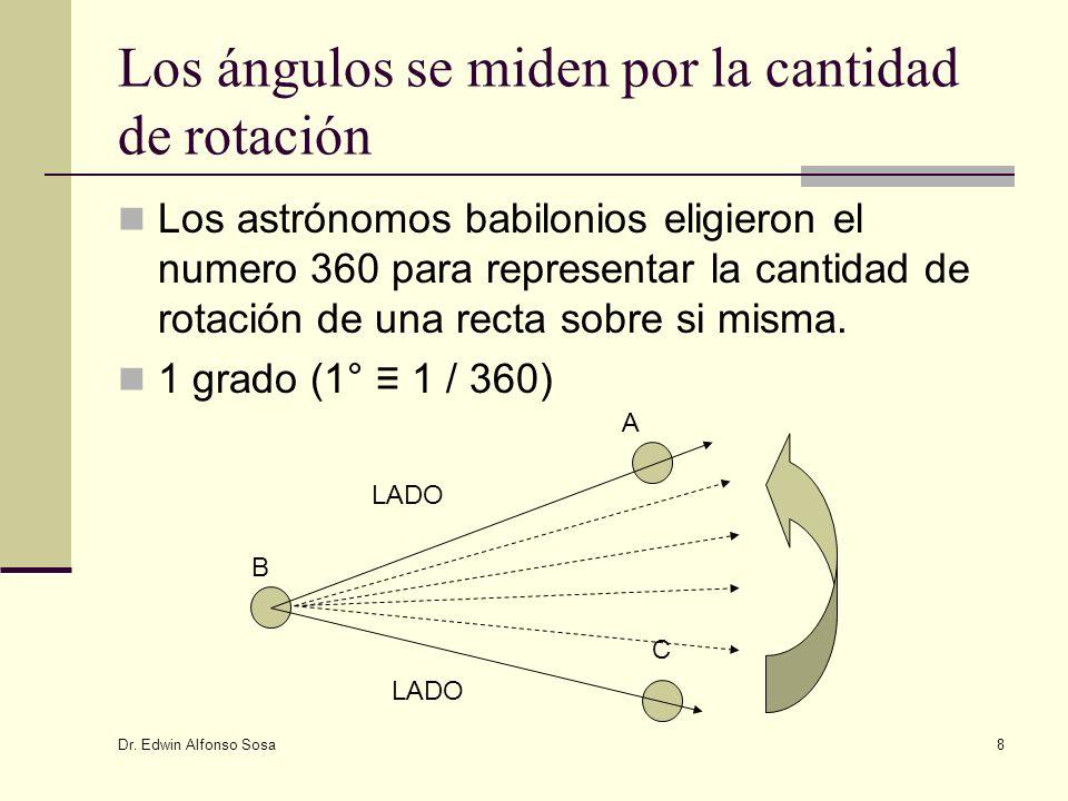 Los ángulos se miden por la cantidad de rotación
