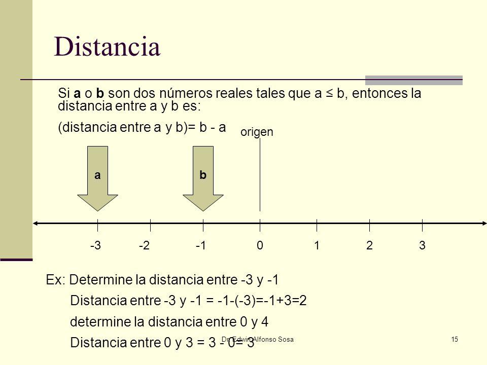 Distancia Si a o b son dos números reales tales que a ≤ b, entonces la distancia entre a y b es: (distancia entre a y b)= b - a.