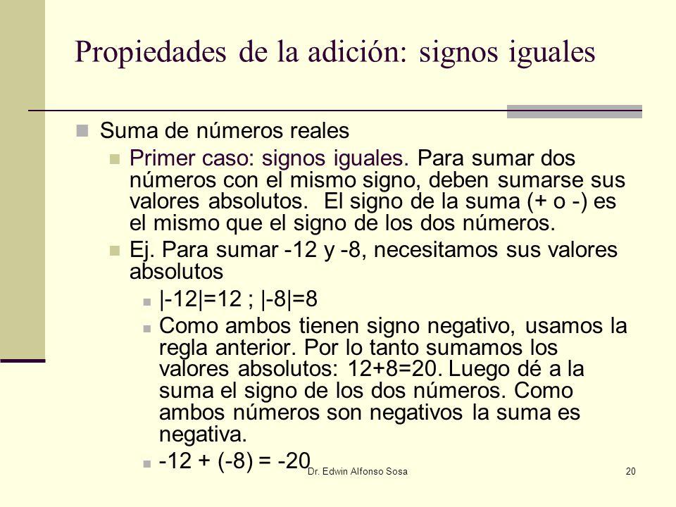 Propiedades de la adición: signos iguales