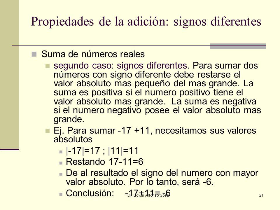 Propiedades de la adición: signos diferentes