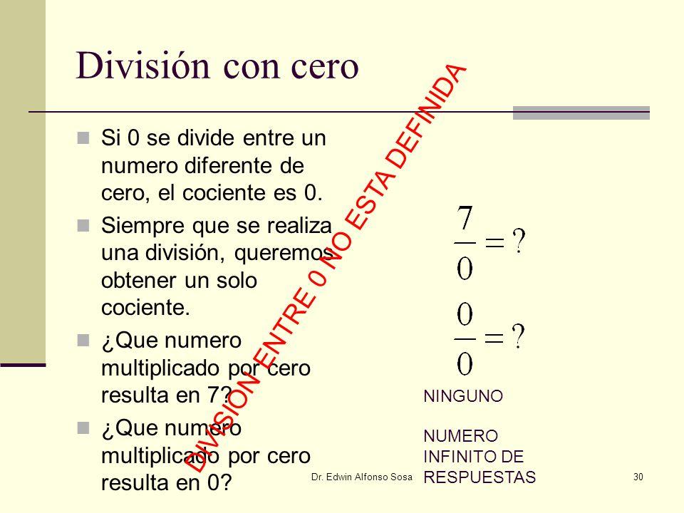 División con cero DIVISION ENTRE 0 NO ESTA DEFINIDA