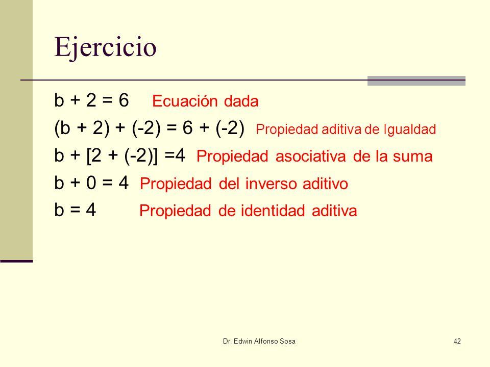 Ejercicio b + 2 = 6 Ecuación dada