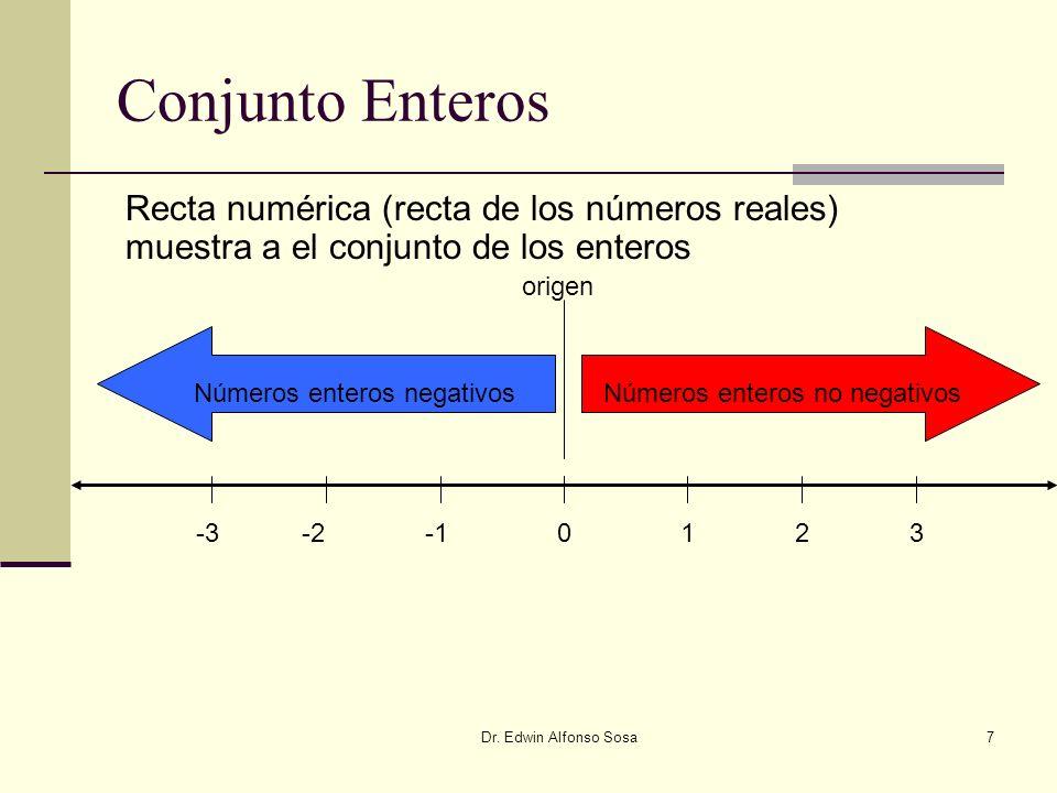 Conjunto Enteros Recta numérica (recta de los números reales) muestra a el conjunto de los enteros.