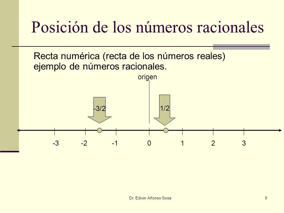 Posición de los números racionales