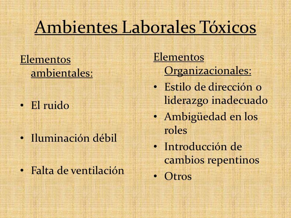 Ambientes Laborales Tóxicos