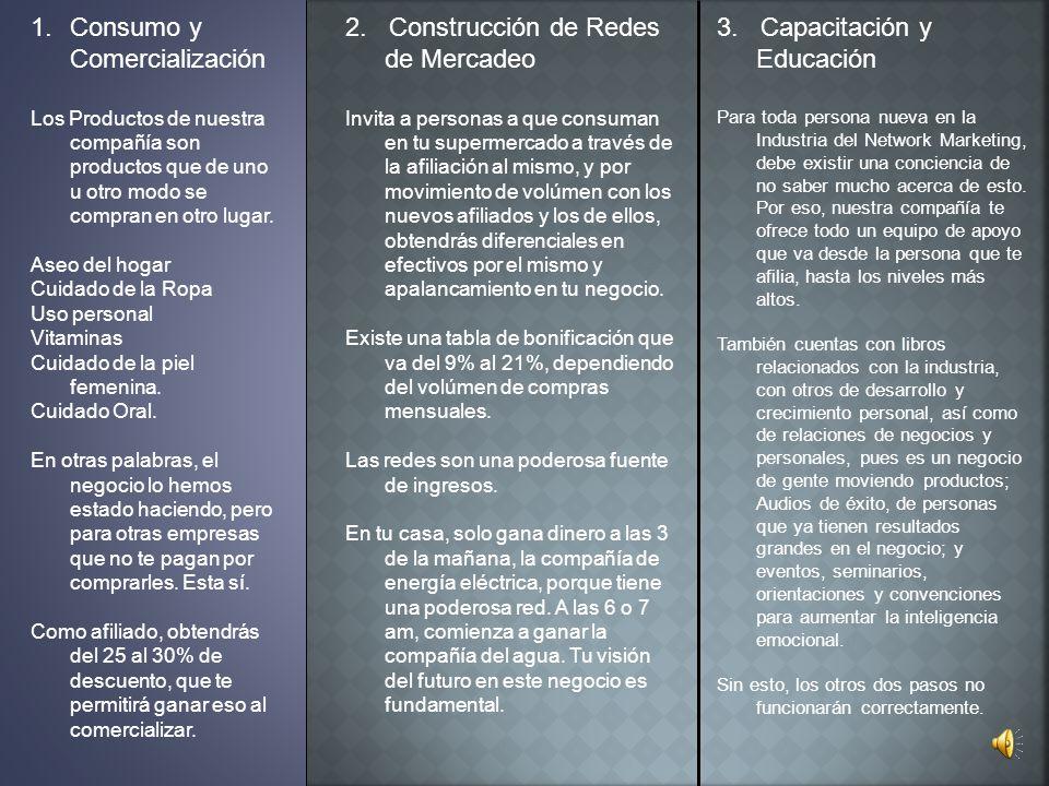 Consumo y Comercialización 2. Construcción de Redes de Mercadeo
