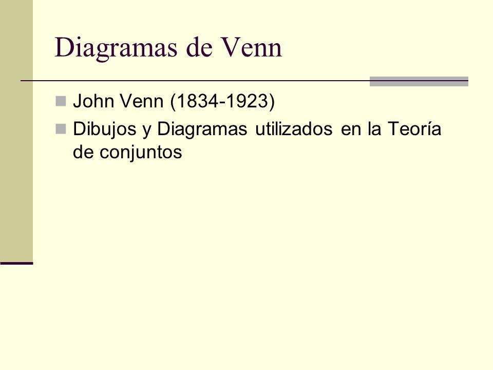 Diagramas de Venn John Venn (1834-1923)