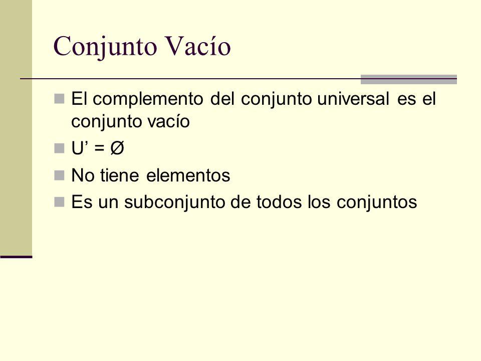 Conjunto Vacío El complemento del conjunto universal es el conjunto vacío. U' = Ø. No tiene elementos.