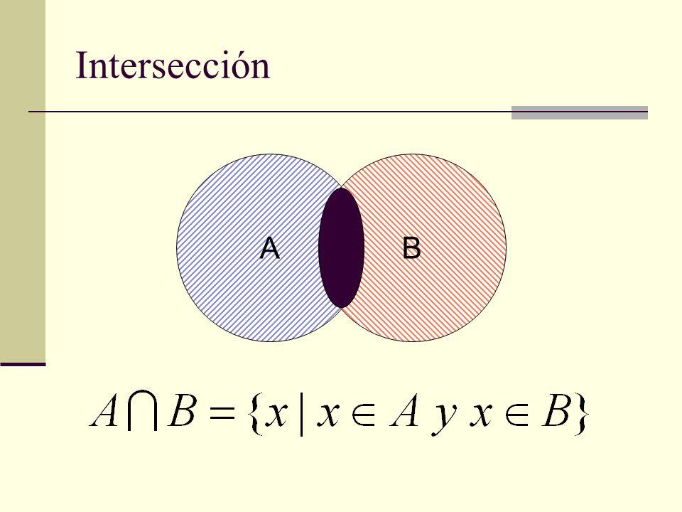 Intersección A B