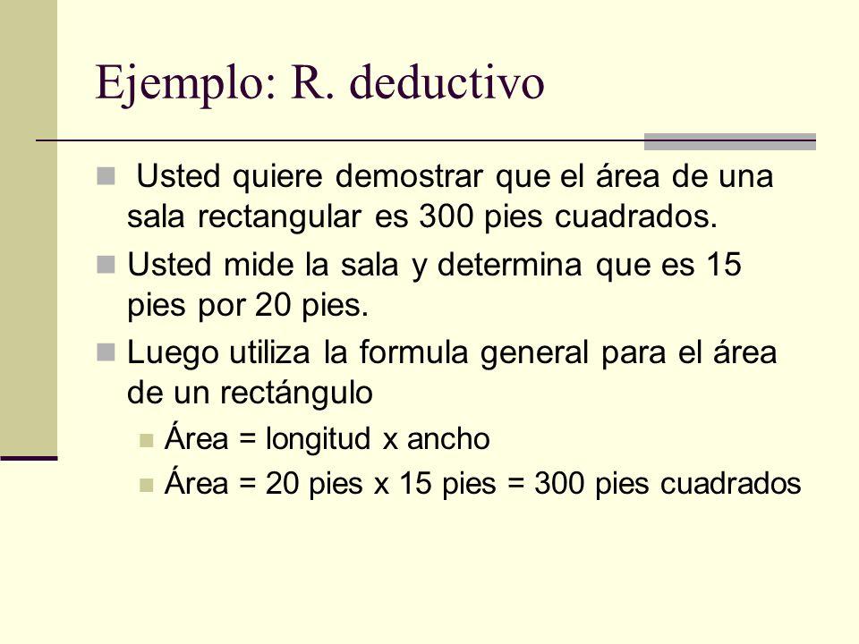 Ejemplo: R. deductivo Usted quiere demostrar que el área de una sala rectangular es 300 pies cuadrados.