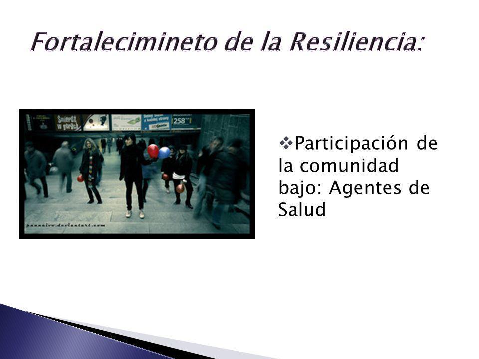 Fortalecimineto de la Resiliencia:
