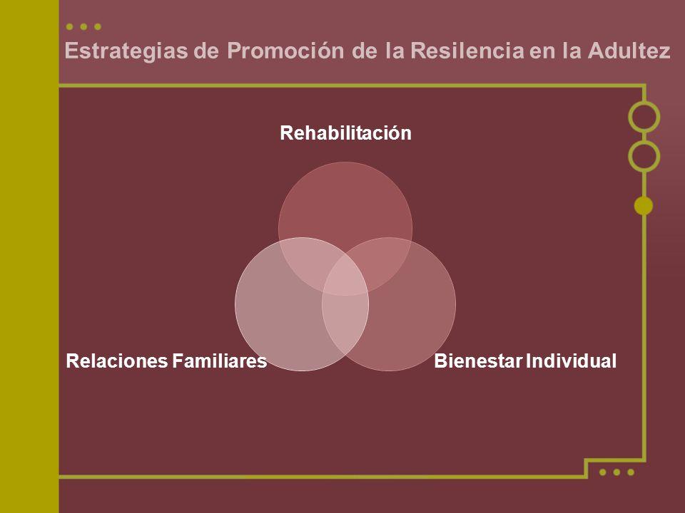 Estrategias de Promoción de la Resilencia en la Adultez