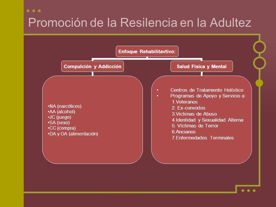 Promoción de la Resilencia en la Adultez