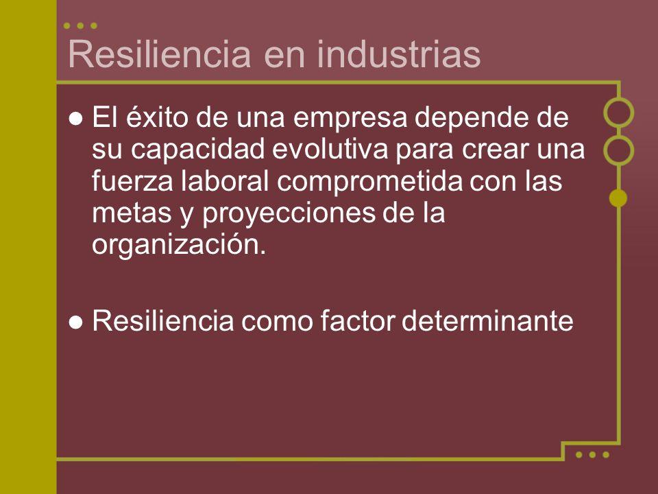Resiliencia en industrias