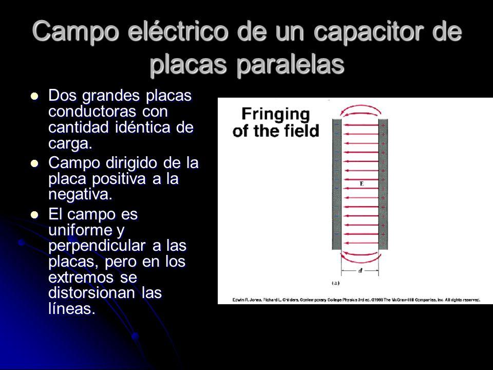 Campo eléctrico de un capacitor de placas paralelas