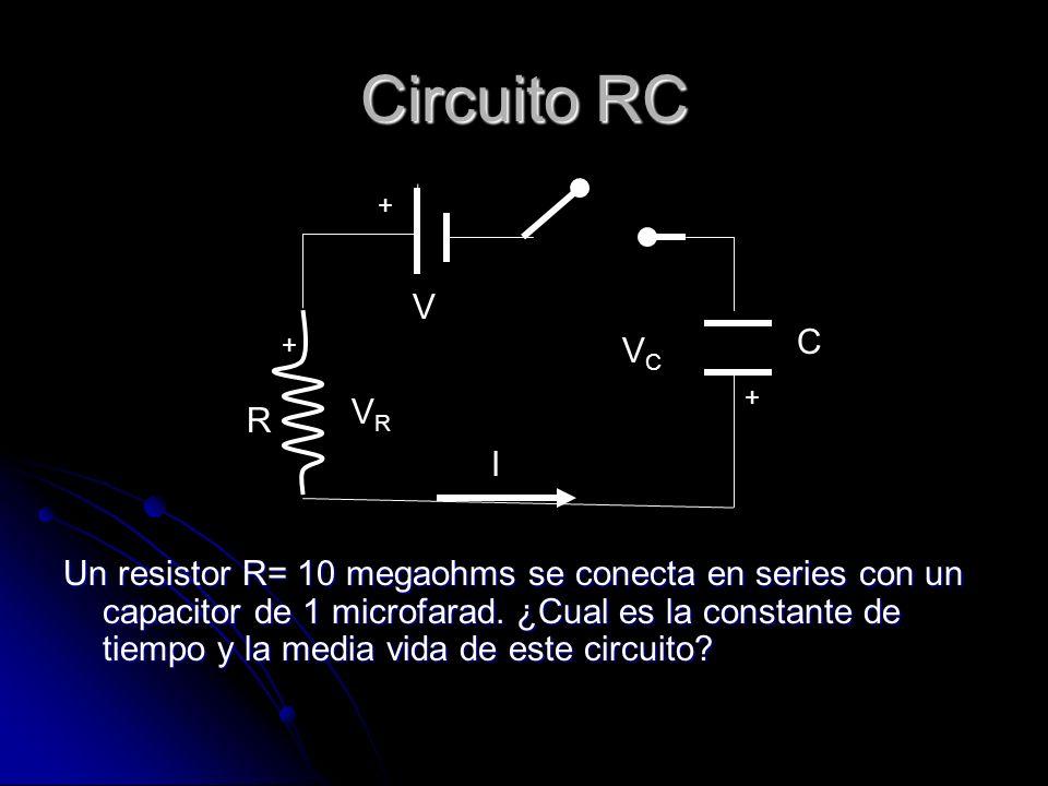 Circuito RC R. VR. VC. C. V. I. +