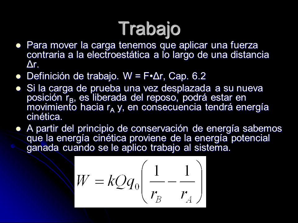 Trabajo Para mover la carga tenemos que aplicar una fuerza contraria a la electroestática a lo largo de una distancia Δr.