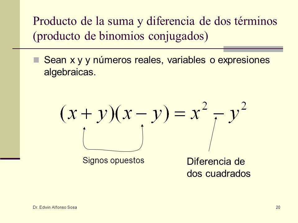 Producto de la suma y diferencia de dos términos (producto de binomios conjugados)