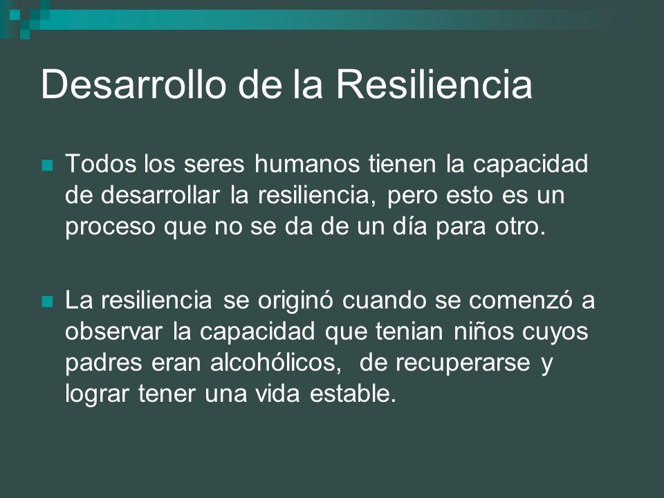 Desarrollo de la Resiliencia