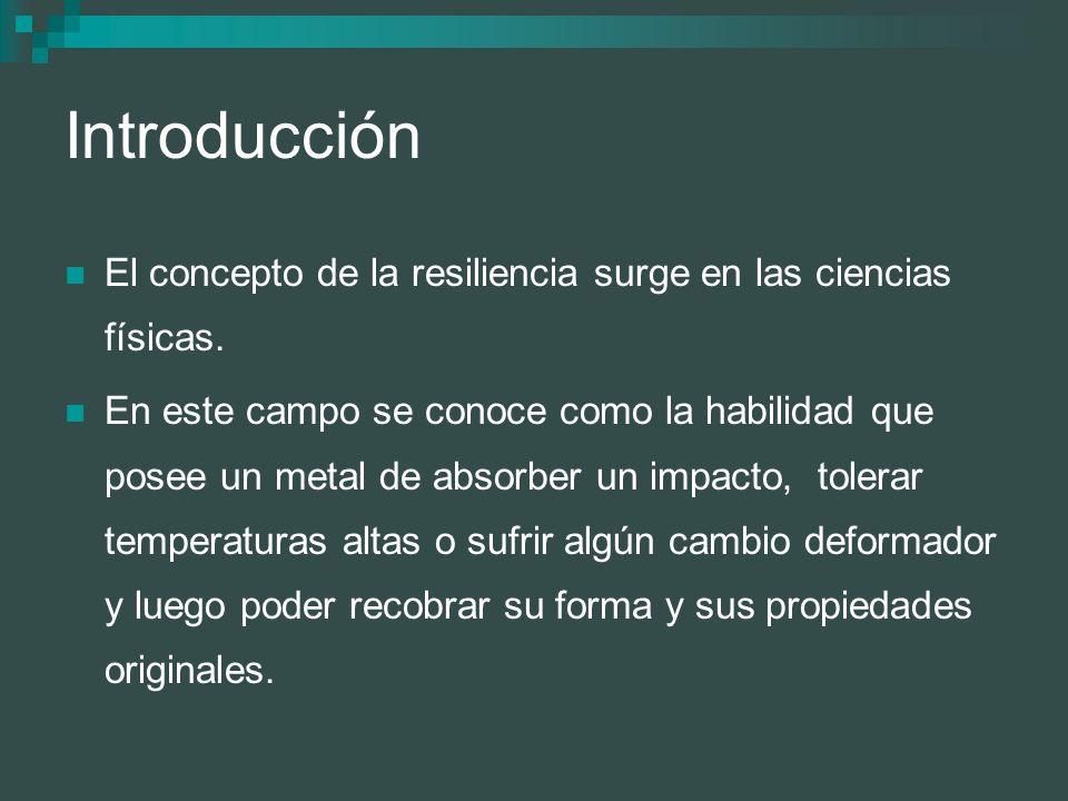 Introducción El concepto de la resiliencia surge en las ciencias físicas.