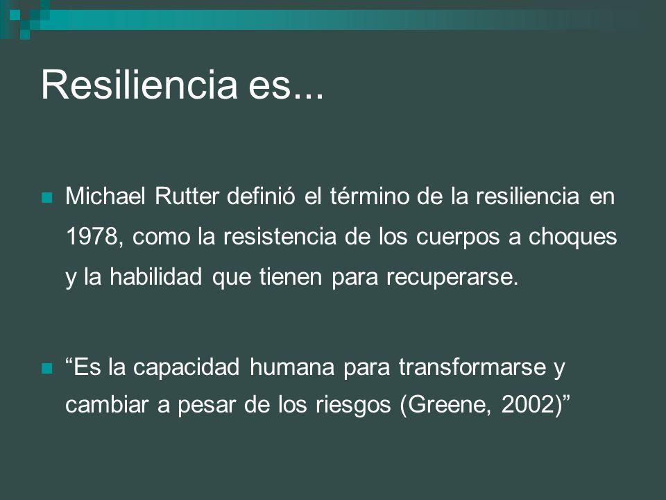 Resiliencia es...