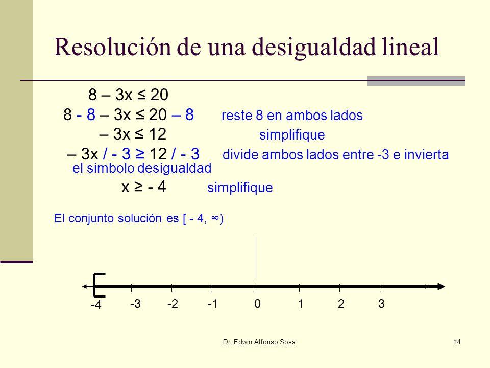 Resolución de una desigualdad lineal