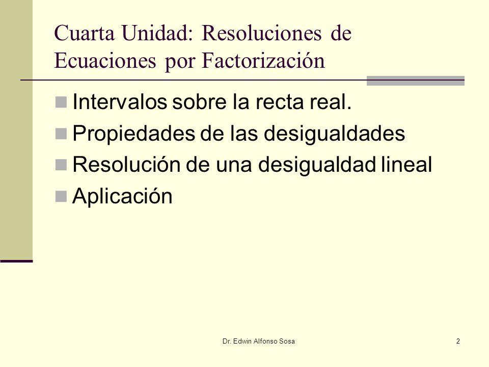 Cuarta Unidad: Resoluciones de Ecuaciones por Factorización