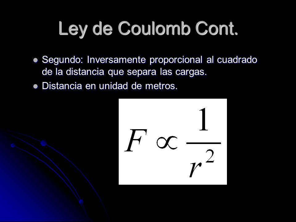 Ley de Coulomb Cont. Segundo: Inversamente proporcional al cuadrado de la distancia que separa las cargas.