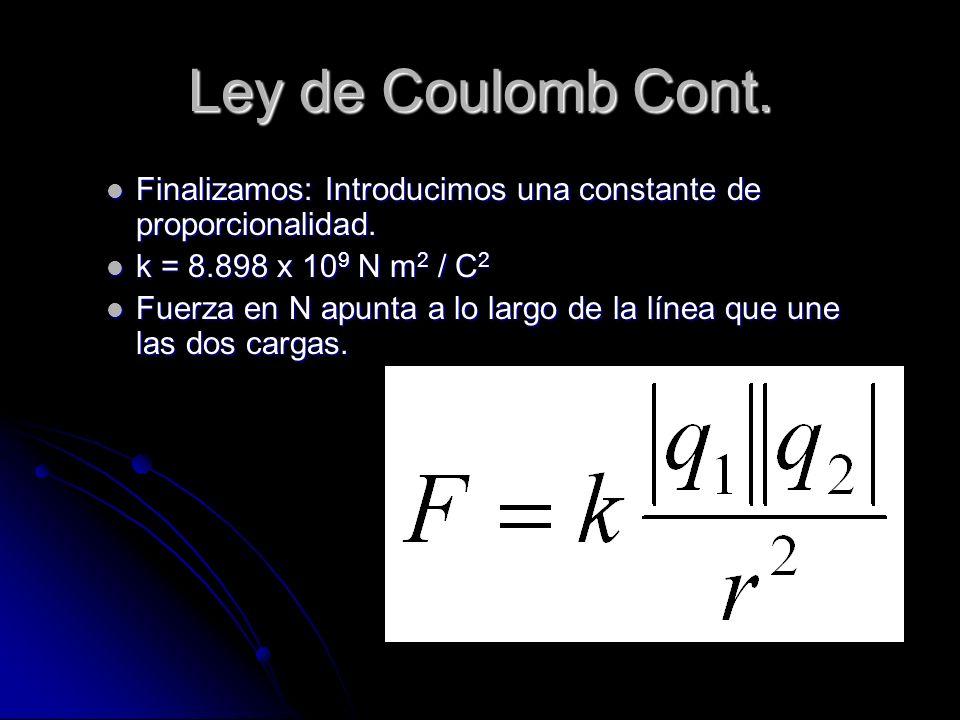 Ley de Coulomb Cont. Finalizamos: Introducimos una constante de proporcionalidad. k = 8.898 x 109 N m2 / C2.