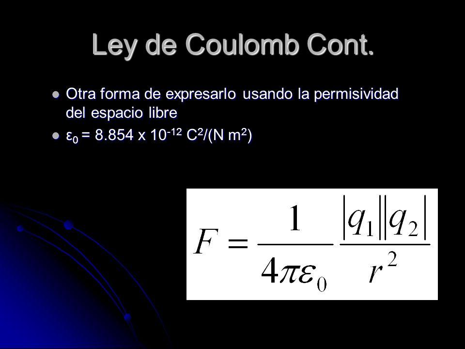 Ley de Coulomb Cont. Otra forma de expresarlo usando la permisividad del espacio libre.
