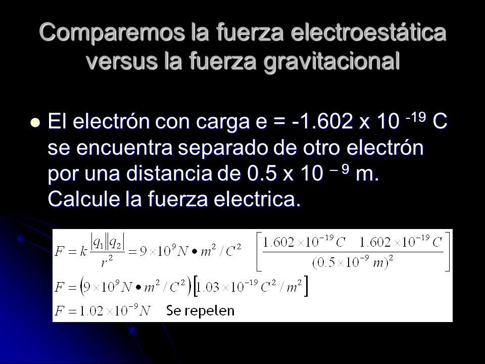 Comparemos la fuerza electroestática versus la fuerza gravitacional