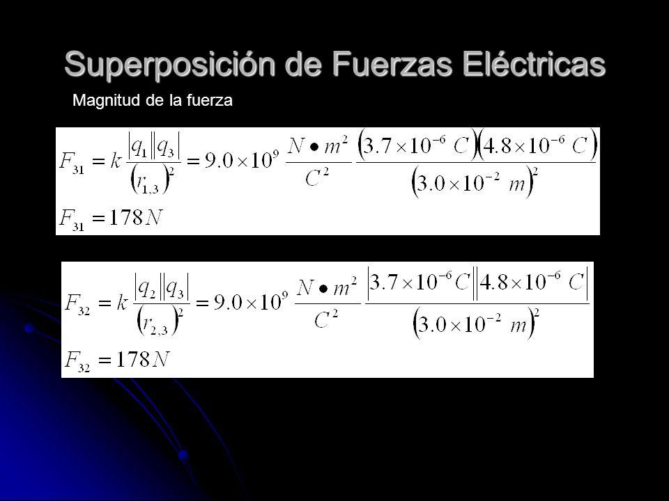 Superposición de Fuerzas Eléctricas