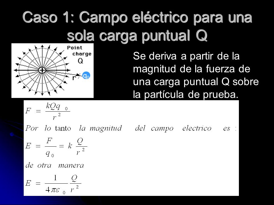 Caso 1: Campo eléctrico para una sola carga puntual Q