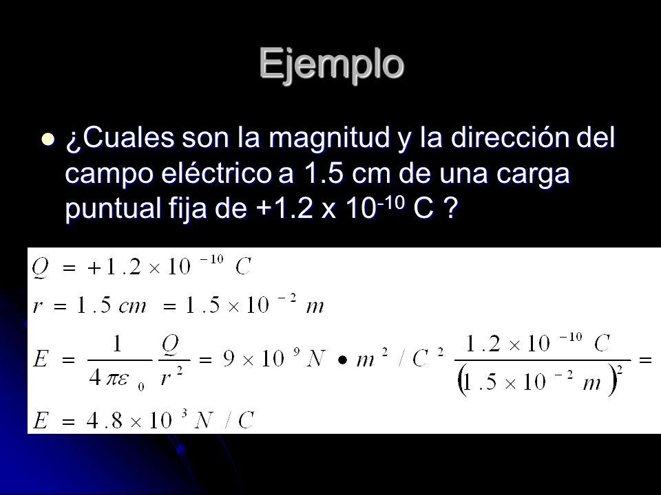 Ejemplo ¿Cuales son la magnitud y la dirección del campo eléctrico a 1.5 cm de una carga puntual fija de +1.2 x 10-10 C