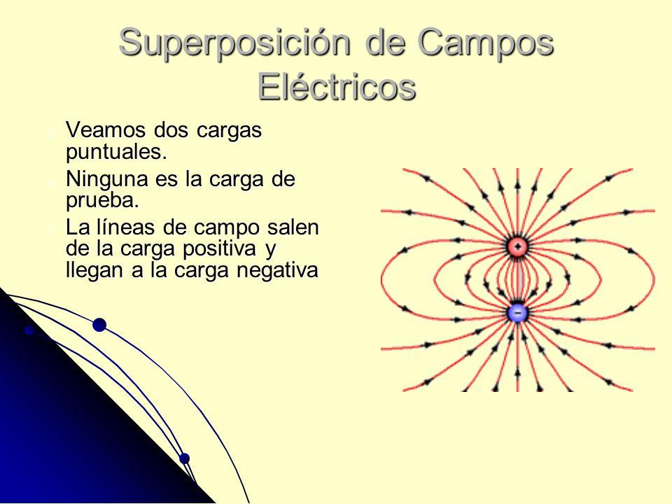 Superposición de Campos Eléctricos