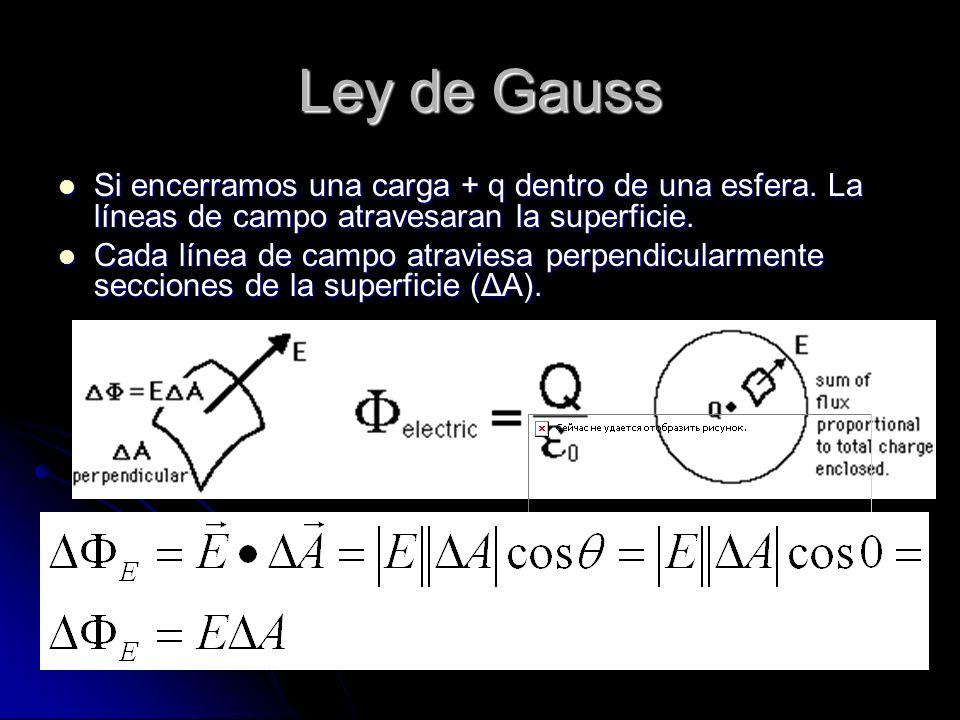 Ley de Gauss Si encerramos una carga + q dentro de una esfera. La líneas de campo atravesaran la superficie.