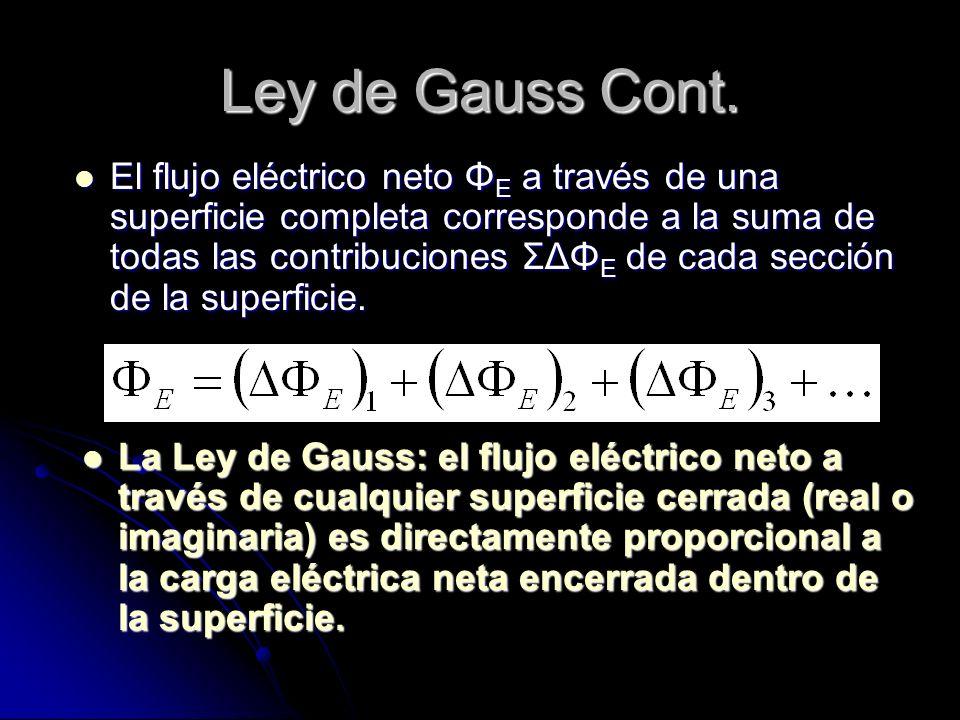 Ley de Gauss Cont.