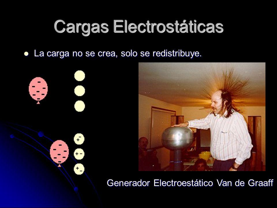 Cargas Electrostáticas