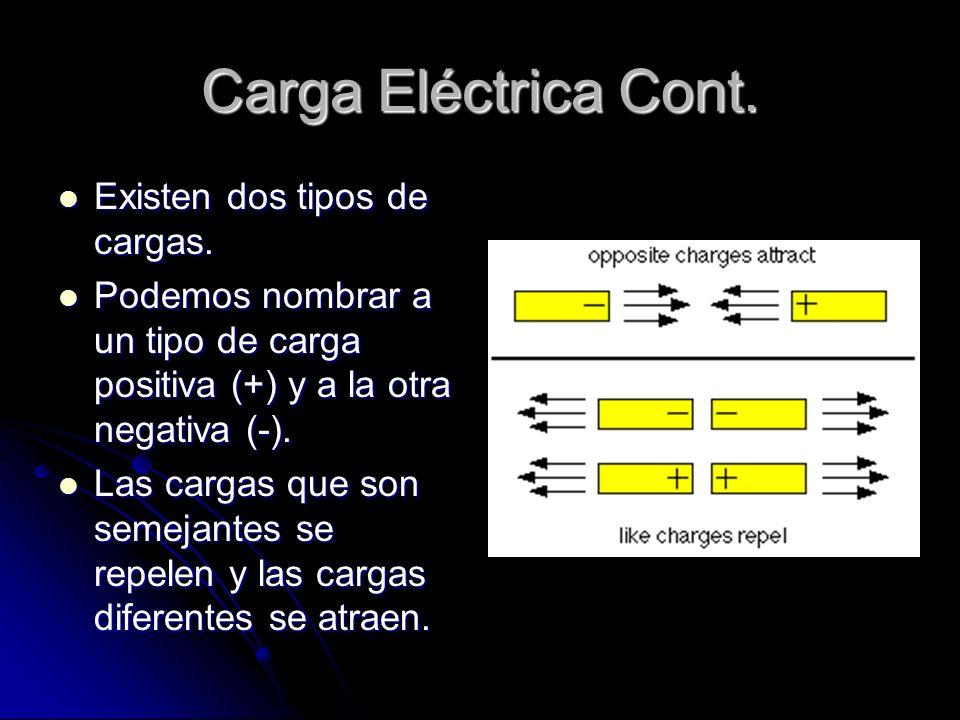 Carga Eléctrica Cont. Existen dos tipos de cargas.