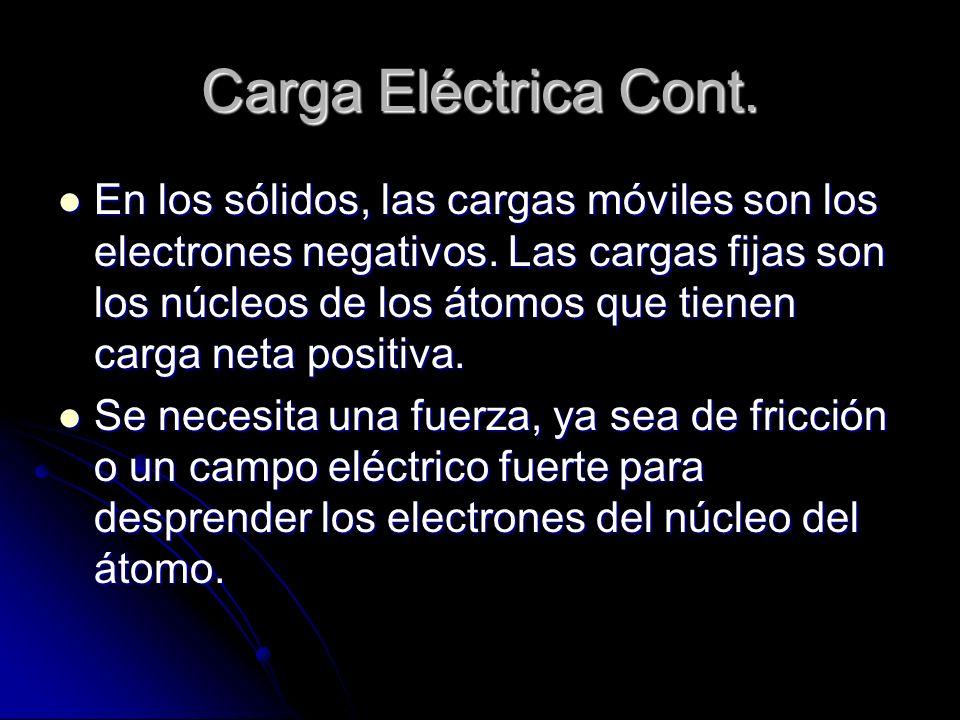 Carga Eléctrica Cont.