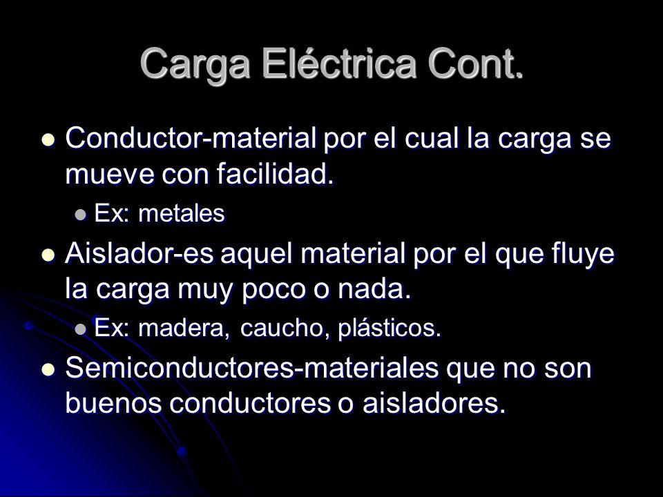 Carga Eléctrica Cont. Conductor-material por el cual la carga se mueve con facilidad. Ex: metales.