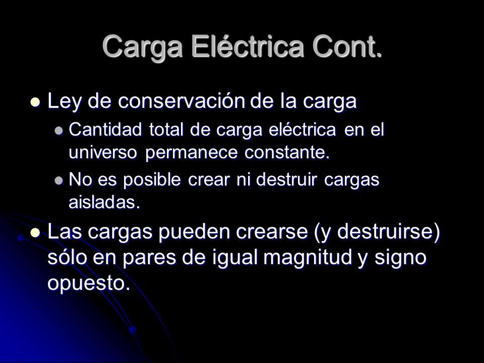 Carga Eléctrica Cont. Ley de conservación de la carga