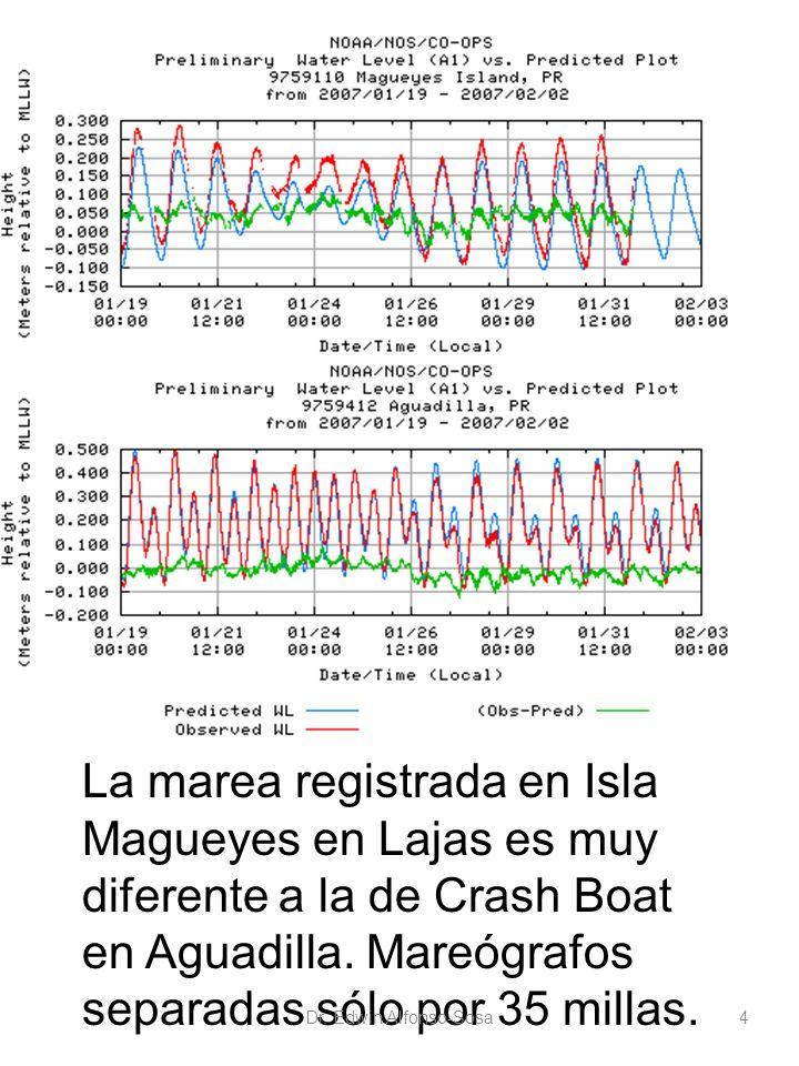La marea registrada en Isla Magueyes en Lajas es muy diferente a la de Crash Boat en Aguadilla. Mareógrafos separadas sólo por 35 millas.